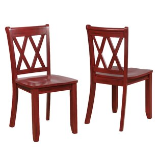 Fuqua Dining Chair (Set of 2)