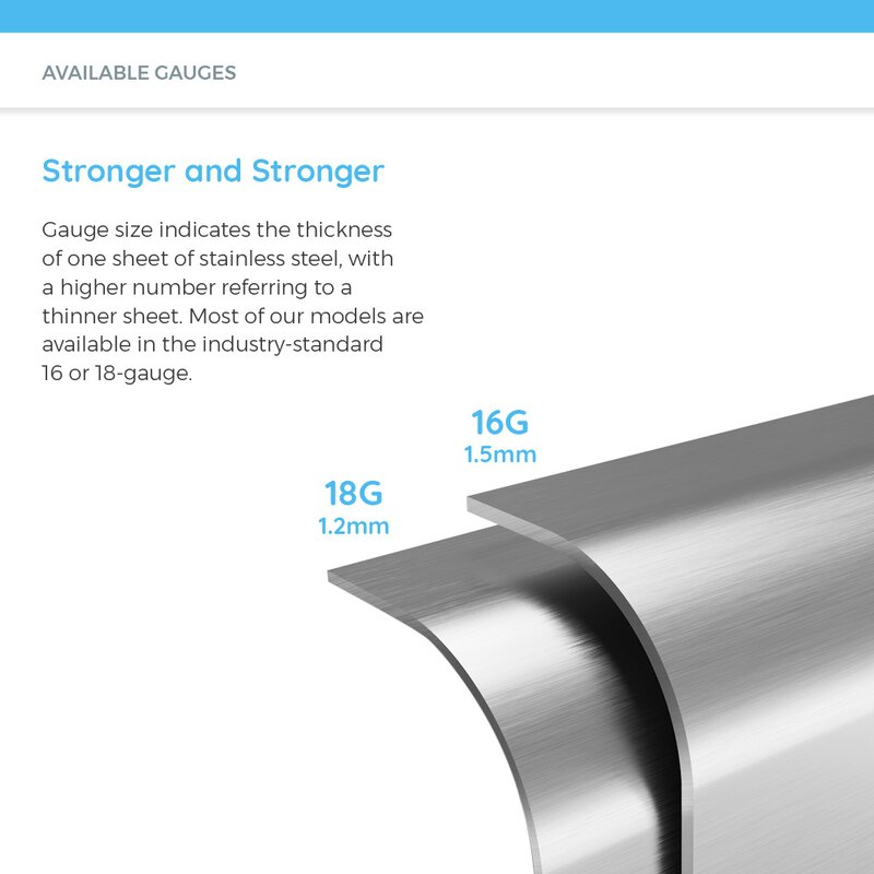 MRDirect Stainless Steel 32