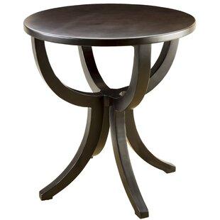 MacKenzie-Dow Round End Table