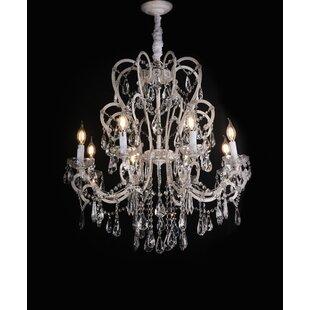 Astoria Grand Riddleville 8-Light Candle ..