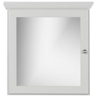 Chetek Single Door 24