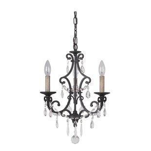 Astoria Grand Vanderbilt 3-Light Candle S..