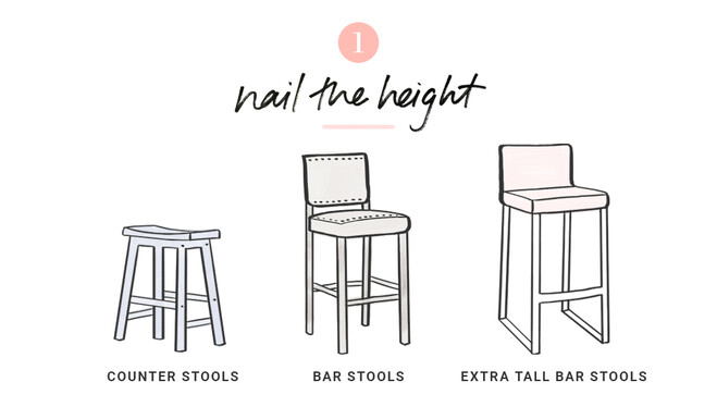 There S Nothing Worse Than A Bar Stool That Too Tall Or Short Not Only Will It Be Uncomfortable Also Look Disproportionate