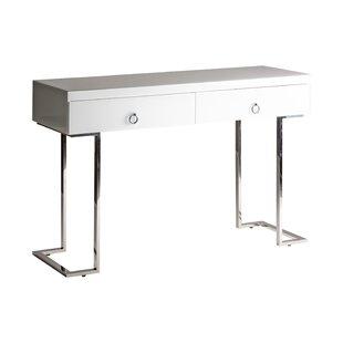 Faught Console Table By Ebern Designs