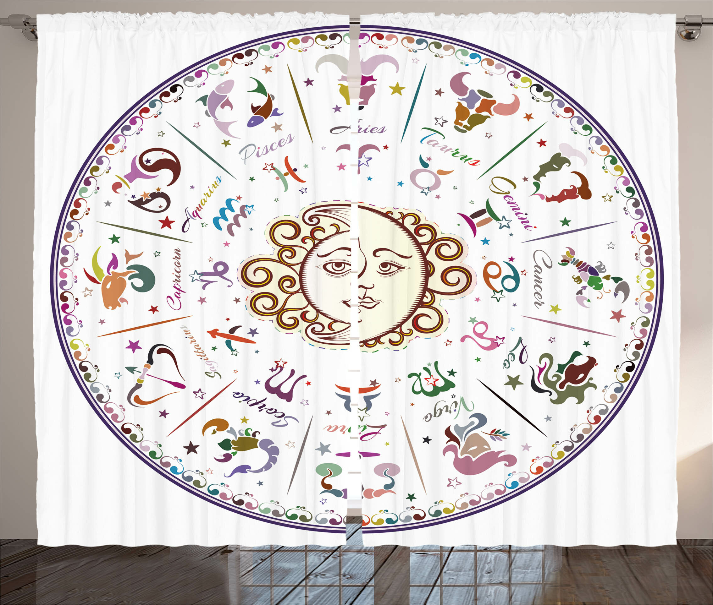 East Urban Home Zodiac Astrology Map with Descriptions Forecast for on