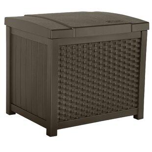 22 Gallon Resin Deck Box