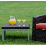 Loggins Plastic Coffee Table