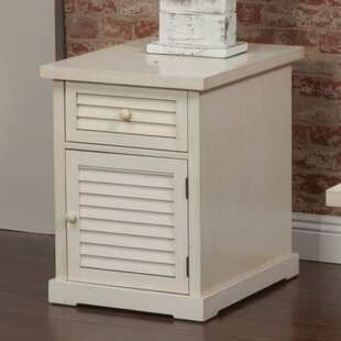 Price comparison Westbrooke End Table By Anthony California