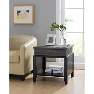 Mcnear End Table by Wrought St..