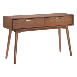 Cancel Console Table