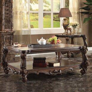 Astoria Grand Welton 2 Piece Coffee Table Set
