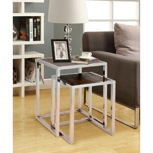 Painesville 2 Piece Nesting Tables