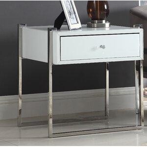 Furniture Design Jobs Melbourne