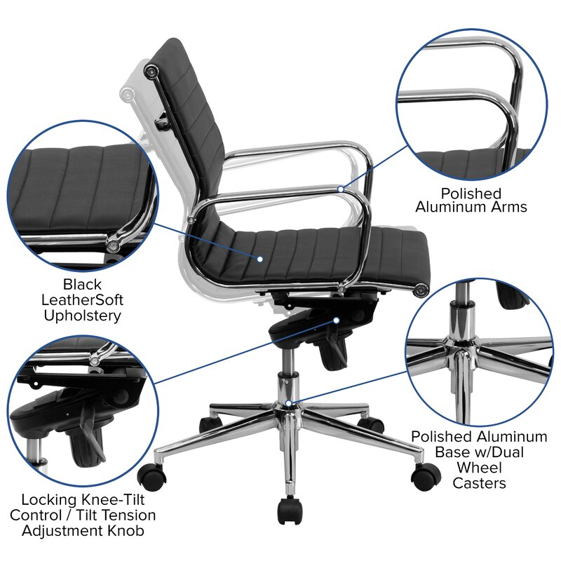 Incredible Perlis Ergonomic Conference Chair Home Remodeling Inspirations Cosmcuboardxyz