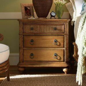 Cedar For Garden Beds