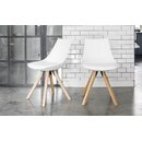 Sebastian Solid Wood Dining Chair (Set of 2)