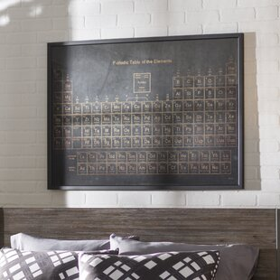 Periodic table wall art wayfair periodic table framed graphic art urtaz Image collections