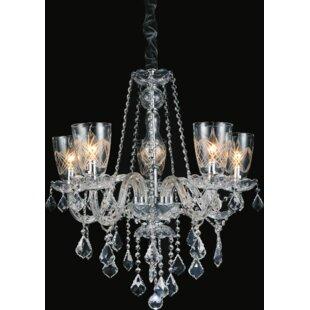 Astoria Grand Yohji 5-Light Shaded Chandelier