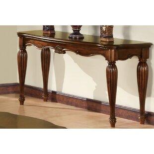 Astoria Grand Mccauley Console Table