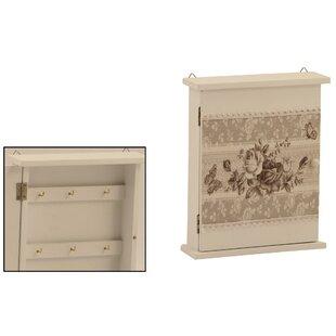 Buy Sale Price Key Box