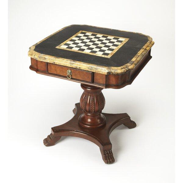 Butler Heritage Antique Pedestal Game Table U0026 Reviews   Wayfair