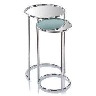 https://secure.img1-fg.wfcdn.com/im/33720160/resize-h310-w310%5Ecompr-r85/7070/70709303/Flavia+Mirror+2+Piece+Nesting+Tables.jpg