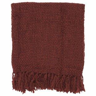 2ffcda4c27 Acrylic Blanket Satin Trim
