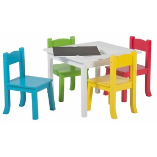 Review Kids Set Tinkers