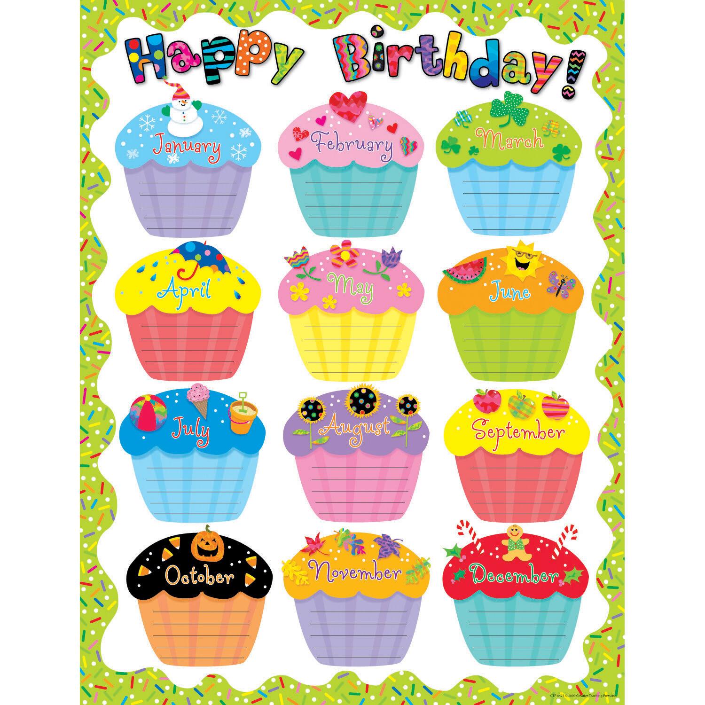 Creative Teaching Press Happy Birthday Chart Reviews