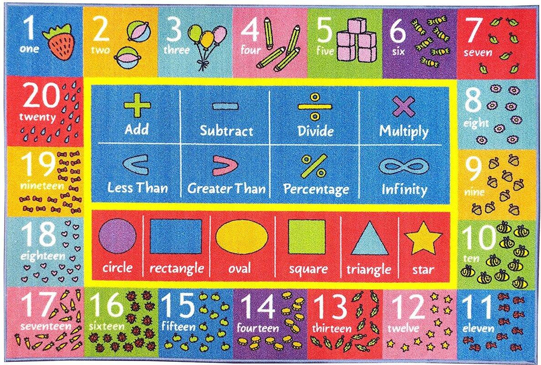 Zoomie kids weranna math symbols numbers and shapes educational weranna math symbols numbers and shapes educational learning bluered indooroutdoor area rug biocorpaavc Gallery