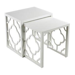 Darby Home Co Kadalynn 2 Piece Nesting Table Set