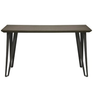 Sigma Console Table