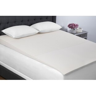 Simmons Beautyrest Geo Inc..