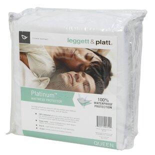 Hypoallergenic Waterproof Mattress and Pillow Protector