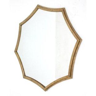 Teton Home Plate Metal Wall Mirror