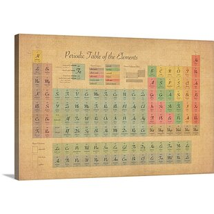 Periodic table shower curtain wayfair periodic table of elements by michael tompsett textual art urtaz Image collections