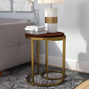 Colona 2 Piece Nesting Tables by Brayden Studio