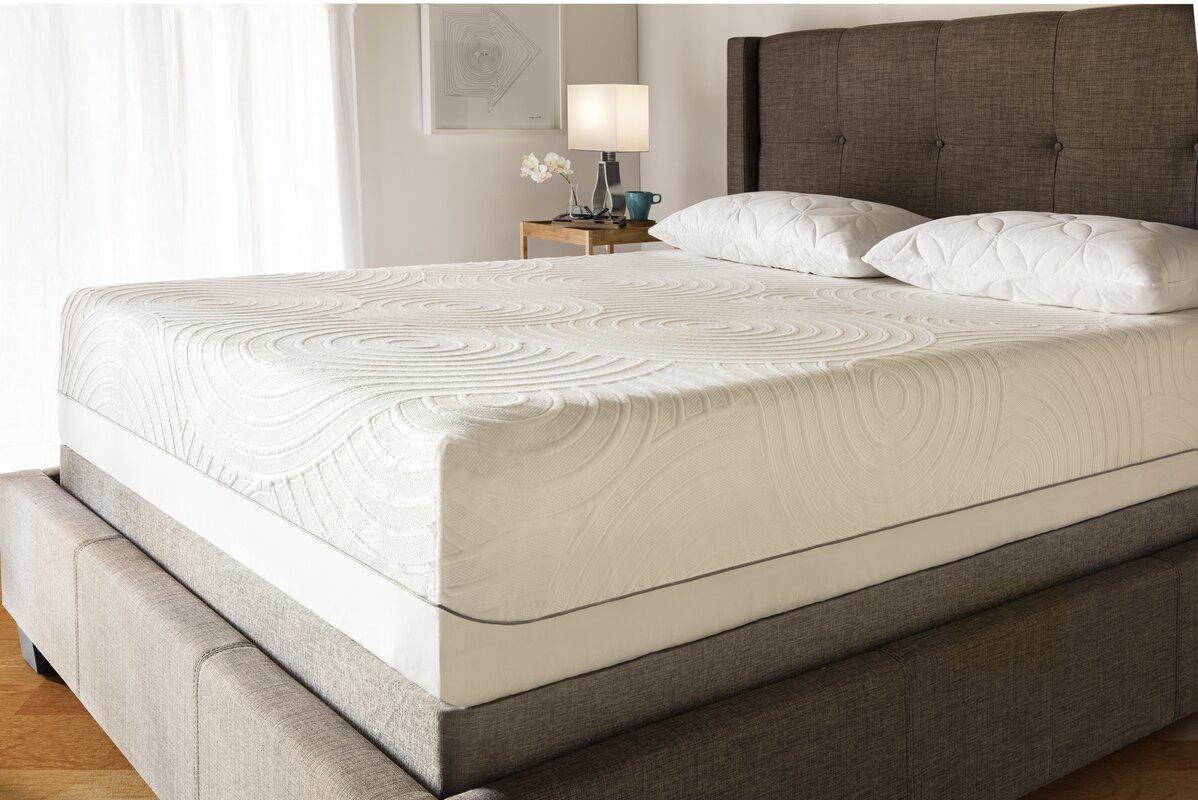waterproof mattress protector - Waterproof Mattress Pad