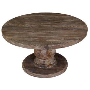 Modern Contemporary Rustic Coffee Table Allmodern