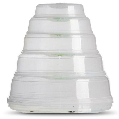 Coles Mikrowellendeckel-Set ClearAmbient | Küche und Esszimmer > Küchenelektrogeräte > Mikrowellen | ClearAmbient