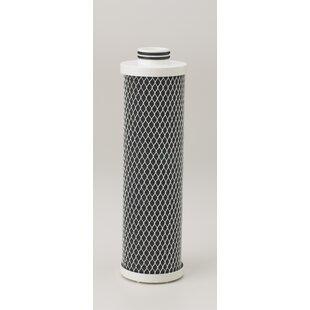 Pentek Microguard Membrane Water Filter