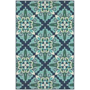 Turquoise Kitchen Accessories Wayfair