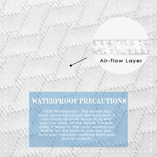 Cross Waterproof Protector Deep Pocket Fitted Hypoallergenic Mattress Cover