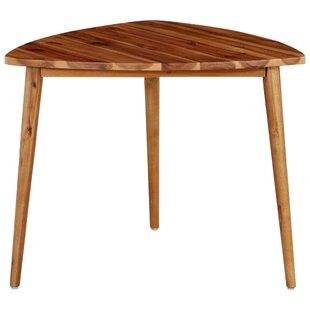 Ostrowski 2 Piece Coffee Table Set By Mercury Row