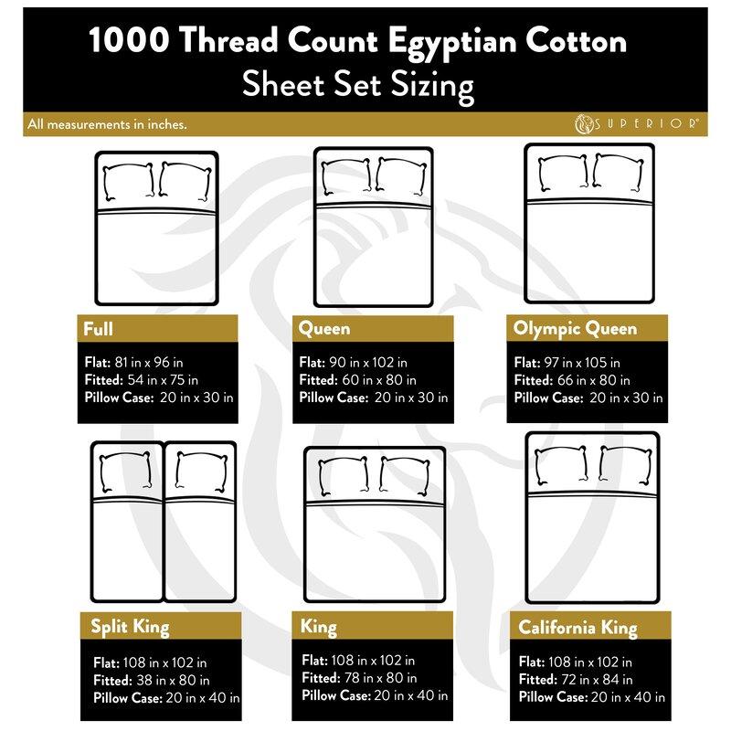 Embossed Egyptian Quality Cotton Microfiber Sheet Set