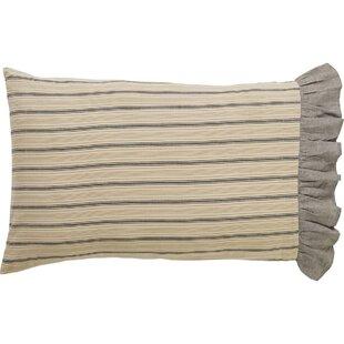 Surikova Pillow Case (Set of 2)
