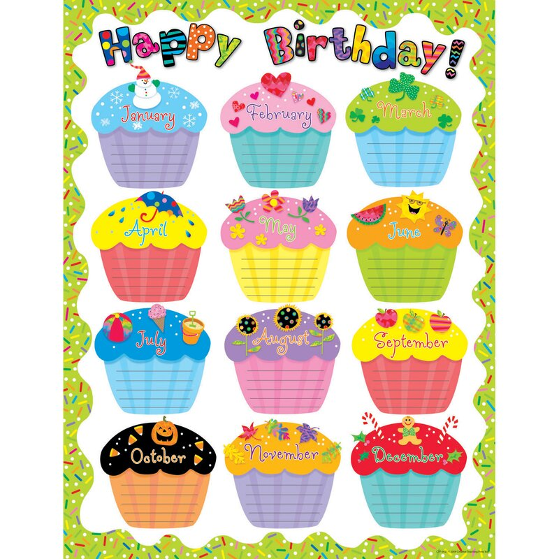 Creative teaching press happy birthday chart reviews wayfair