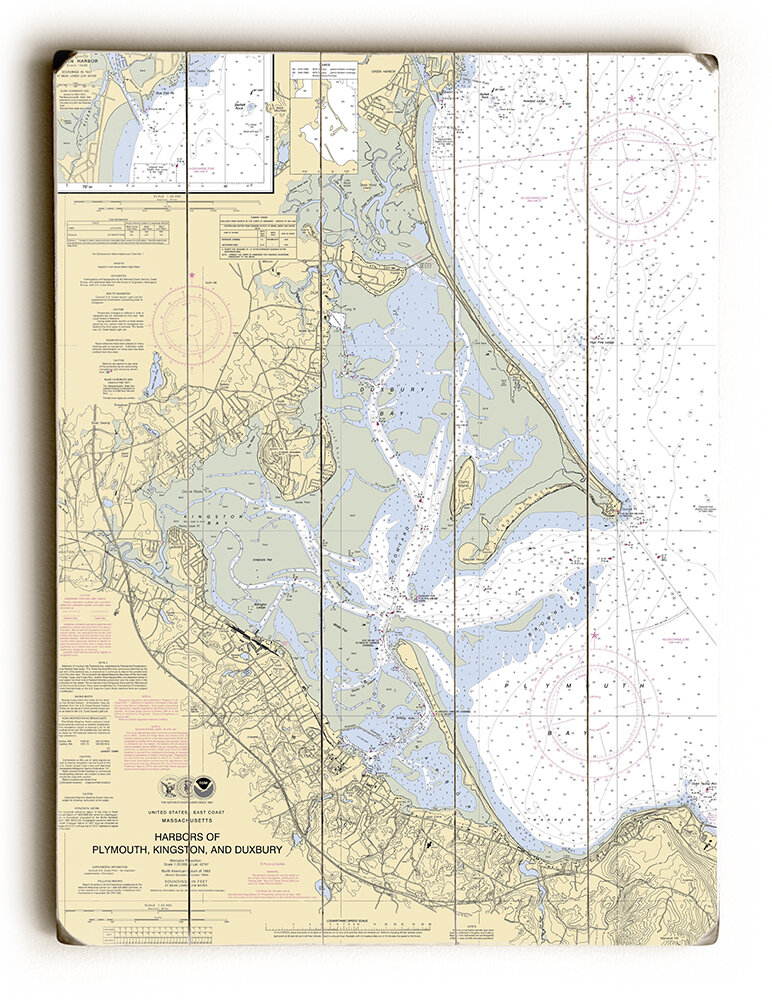 Longshore Tides Ma Harbors Of Plymouth Kingston And Duxbury Ma