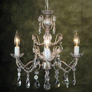 Astoria Grand Blanchette 4-Light Candle S..