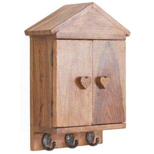 Key Box By Massivum